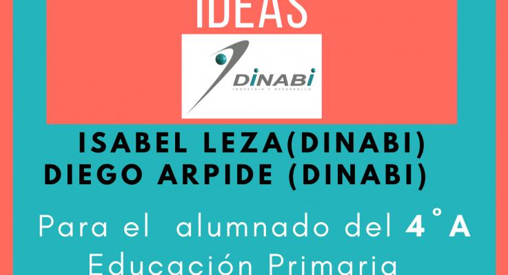 CONSTRUYENDO IDEAS